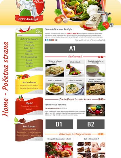 Brza kuhinja - oglasi home stranica