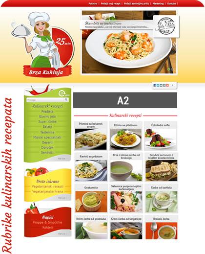 Brza kuhinja - oglasi rubrike recepti